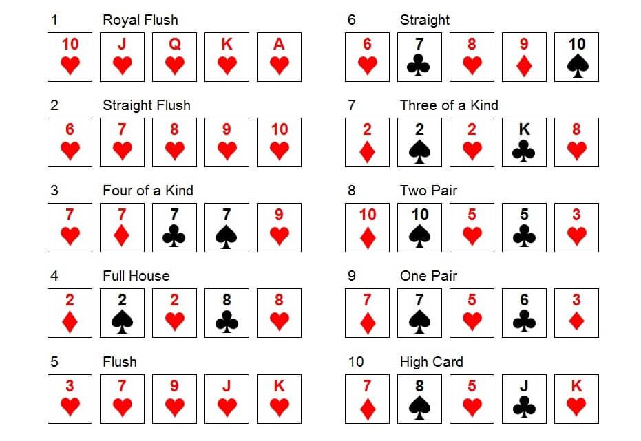 resimli poker elleri neler